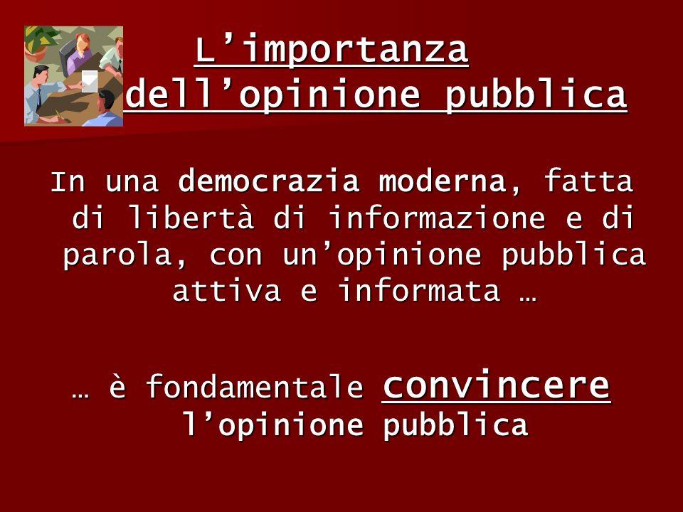 L'importanza dell'opinione pubblica