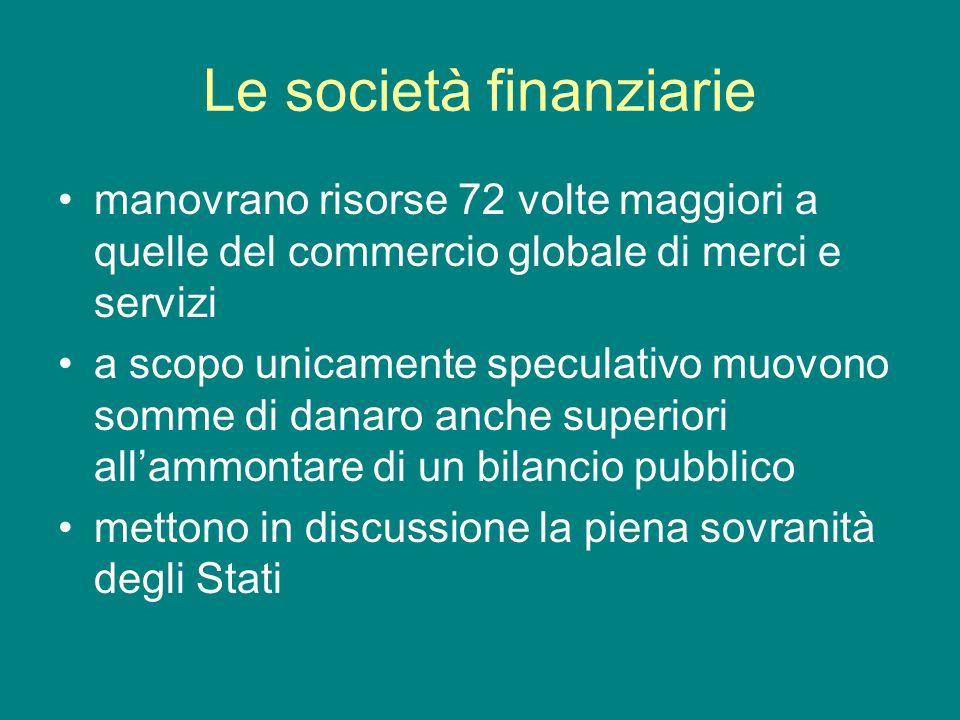 Le società finanziarie
