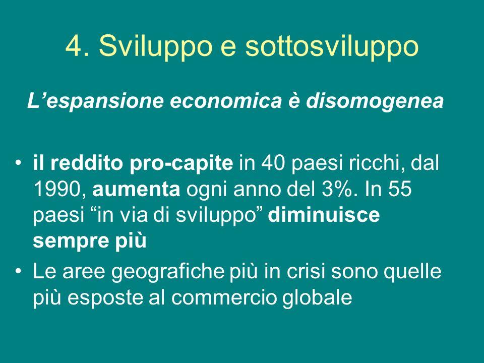 4. Sviluppo e sottosviluppo