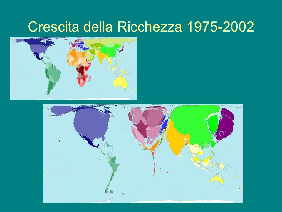Crescita della Ricchezza 1975-2002
