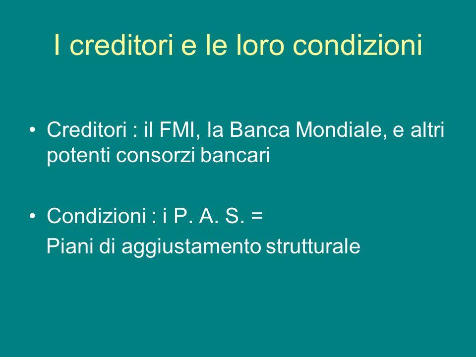 I creditori e le loro condizioni