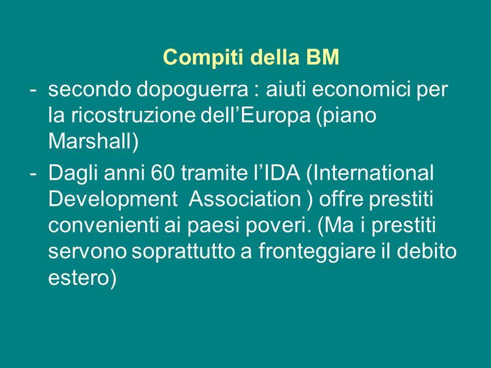 Compiti della BM secondo dopoguerra : aiuti economici per la ricostruzione dell'Europa (piano Marshall)