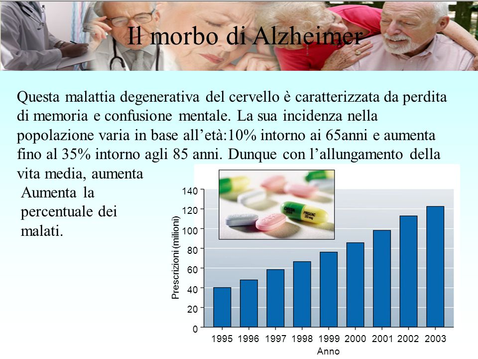 Prescrizioni (milioni)