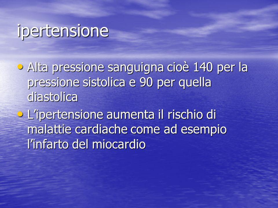 ipertensione Alta pressione sanguigna cioè 140 per la pressione sistolica e 90 per quella diastolica.