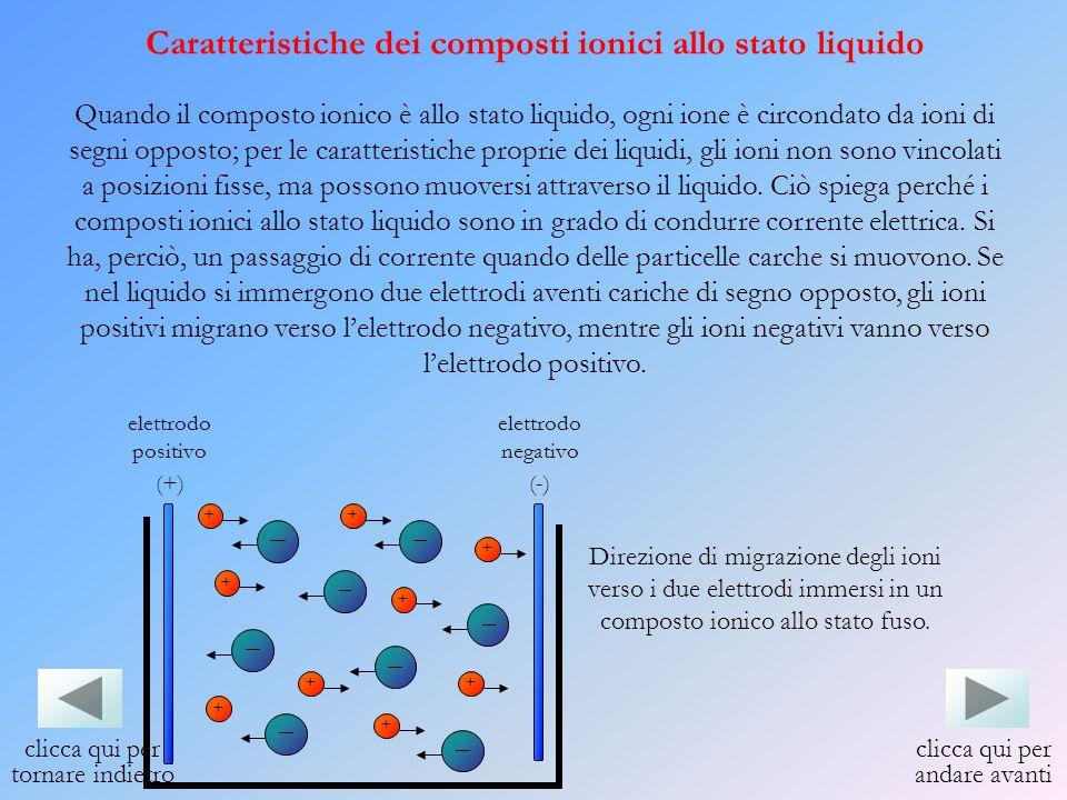 Caratteristiche dei composti ionici allo stato liquido