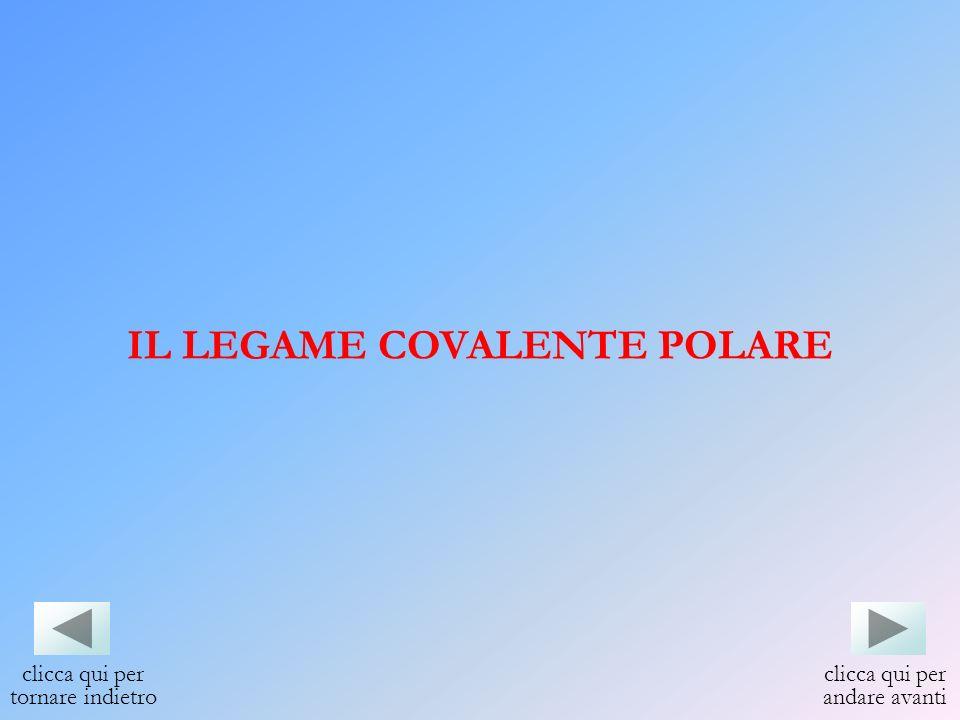 IL LEGAME COVALENTE POLARE