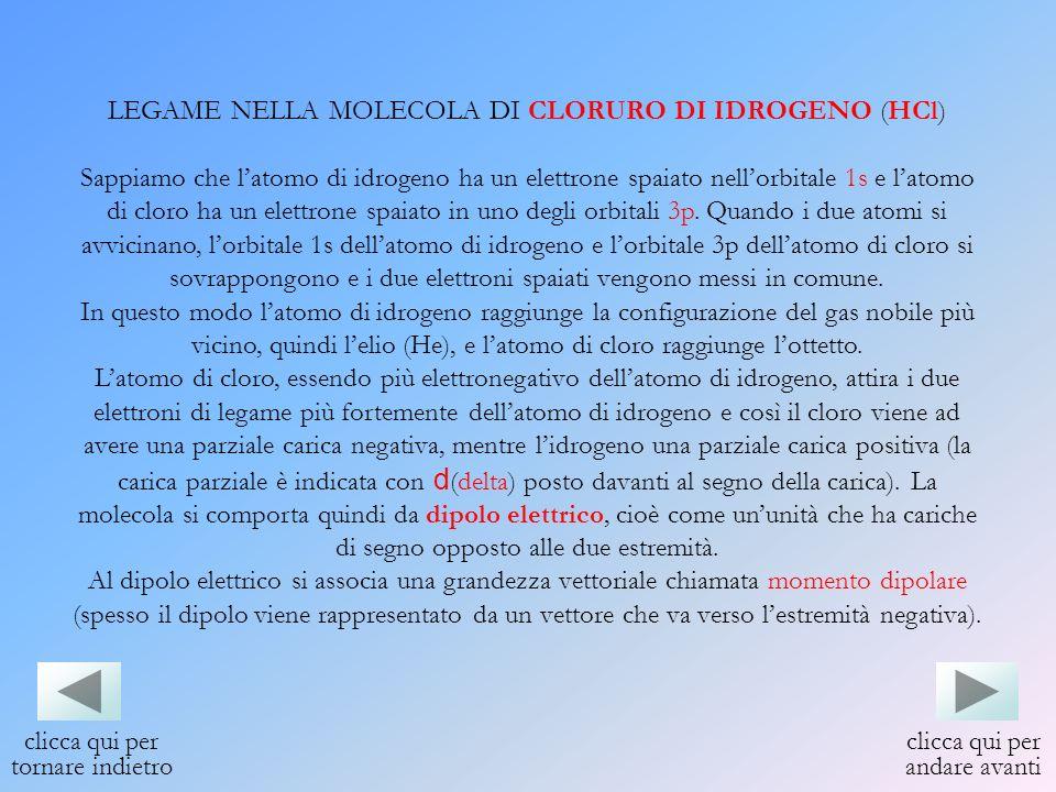 LEGAME NELLA MOLECOLA DI CLORURO DI IDROGENO (HCl)