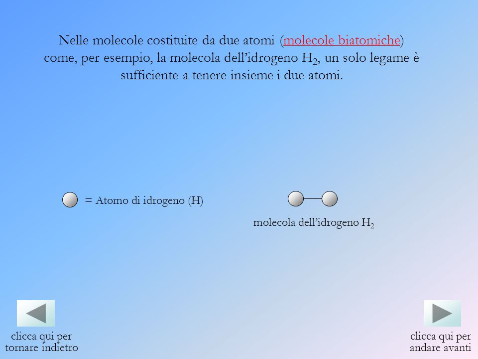 Nelle molecole costituite da due atomi (molecole biatomiche) come, per esempio, la molecola dell'idrogeno H2, un solo legame è sufficiente a tenere insieme i due atomi.