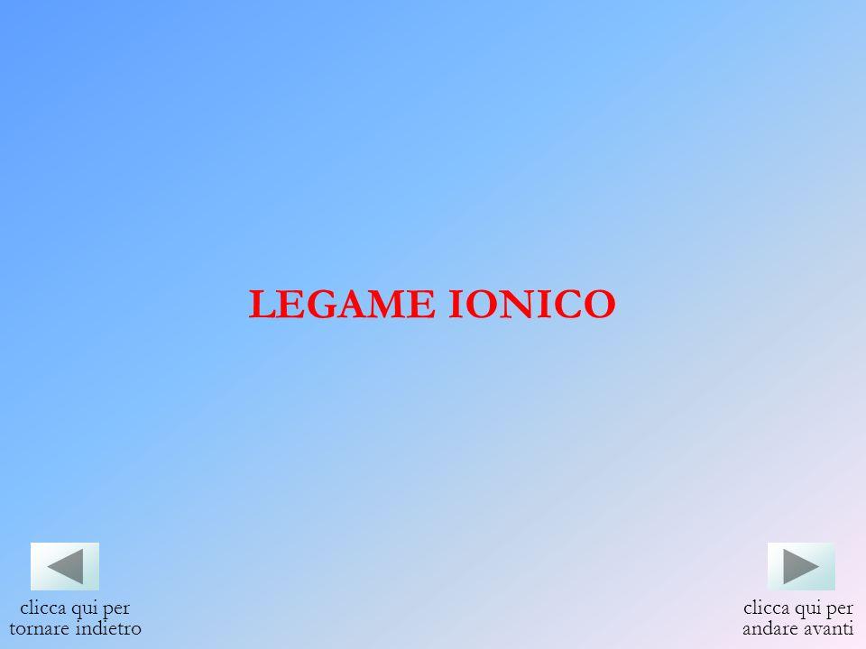 LEGAME IONICO clicca qui per tornare indietro