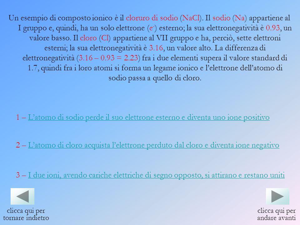 Un esempio di composto ionico è il cloruro di sodio (NaCl)