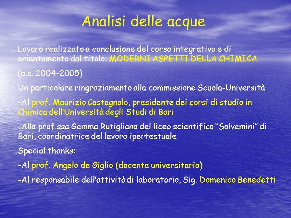 Analisi delle acque Lavoro realizzato a conclusione del corso integrativo e di orientamento dal titolo: MODERNI ASPETTI DELLA CHIMICA.