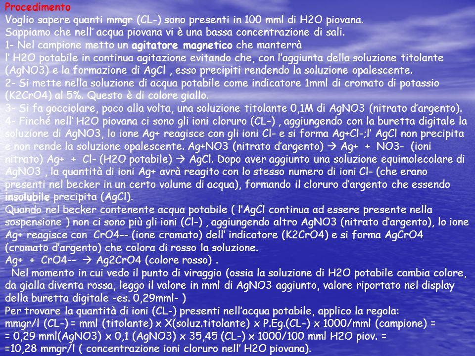Procedimento Voglio sapere quanti mmgr (CL-) sono presenti in 100 mml di H2O piovana.