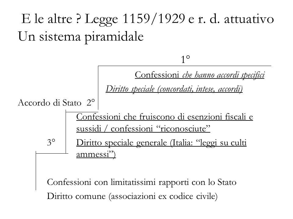 E le altre Legge 1159/1929 e r. d. attuativo Un sistema piramidale