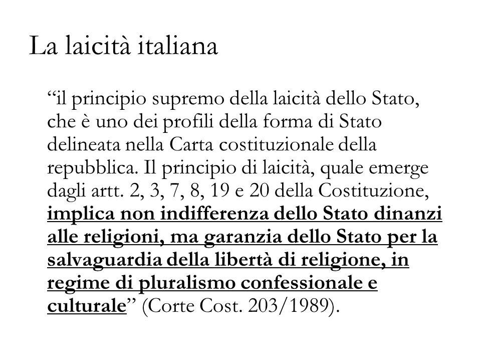 La laicità italiana