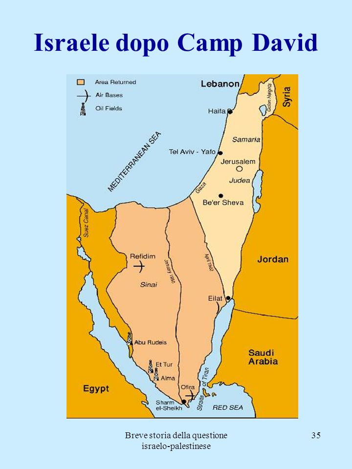 Israele dopo Camp David