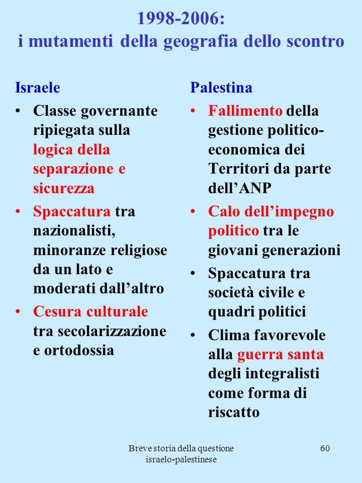 1998-2006: i mutamenti della geografia dello scontro