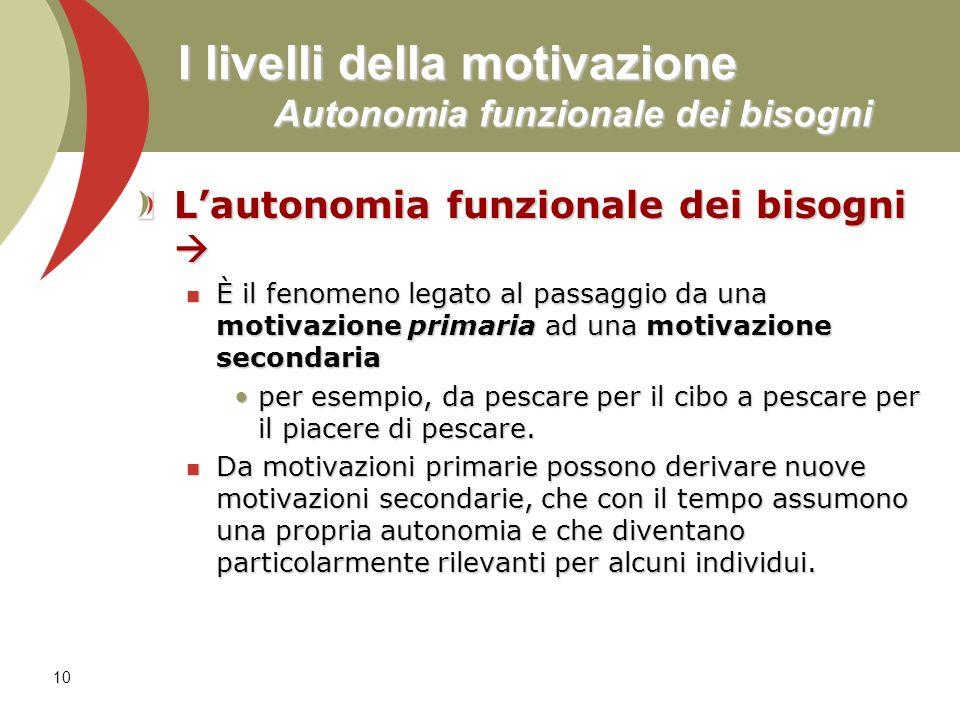 I livelli della motivazione Autonomia funzionale dei bisogni