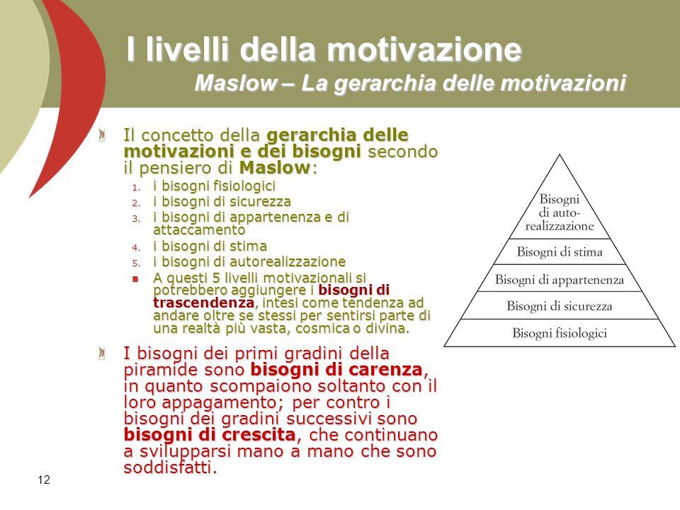 I livelli della motivazione Maslow – La gerarchia delle motivazioni
