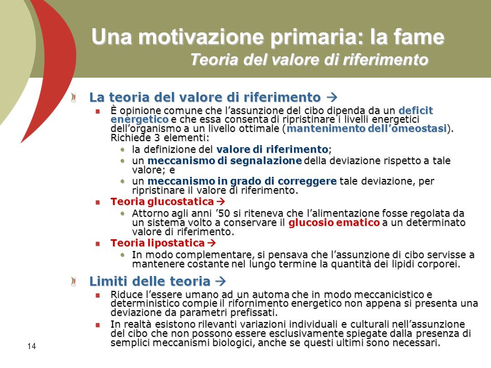 Una motivazione primaria: la fame Teoria del valore di riferimento
