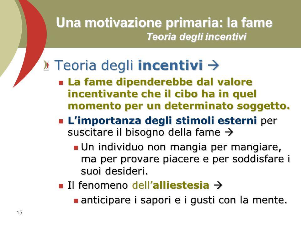 Una motivazione primaria: la fame Teoria degli incentivi