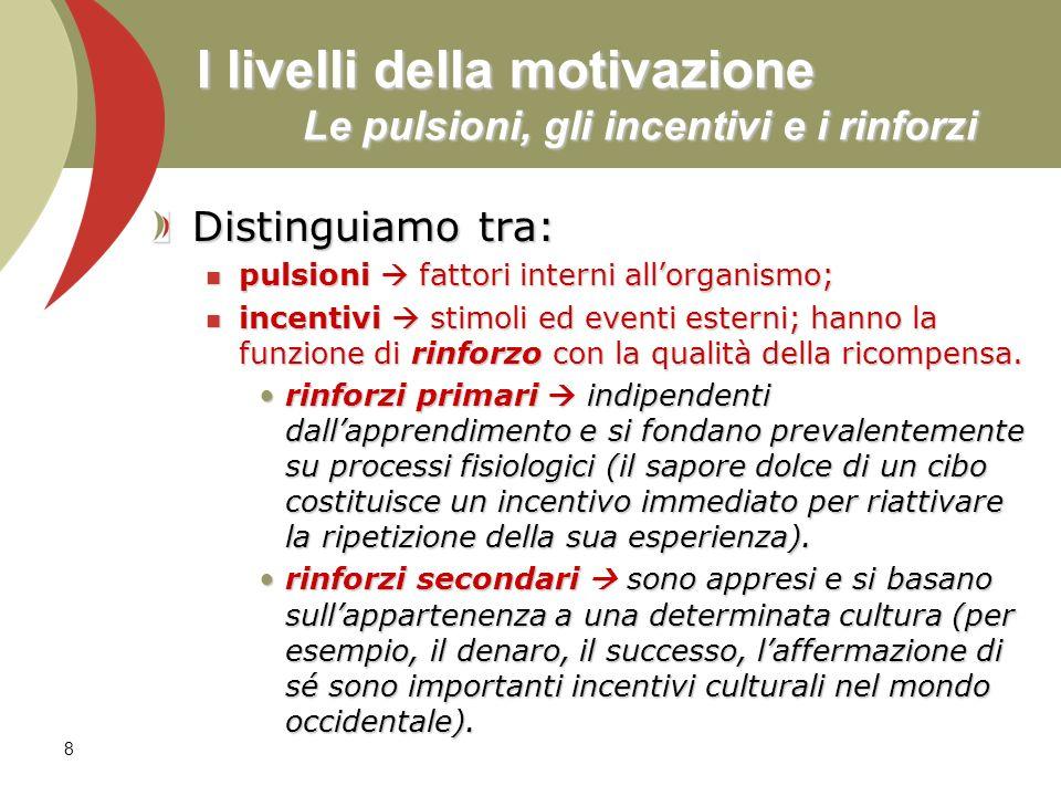 I livelli della motivazione Le pulsioni, gli incentivi e i rinforzi