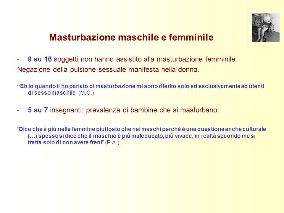 Masturbazione maschile e femminile