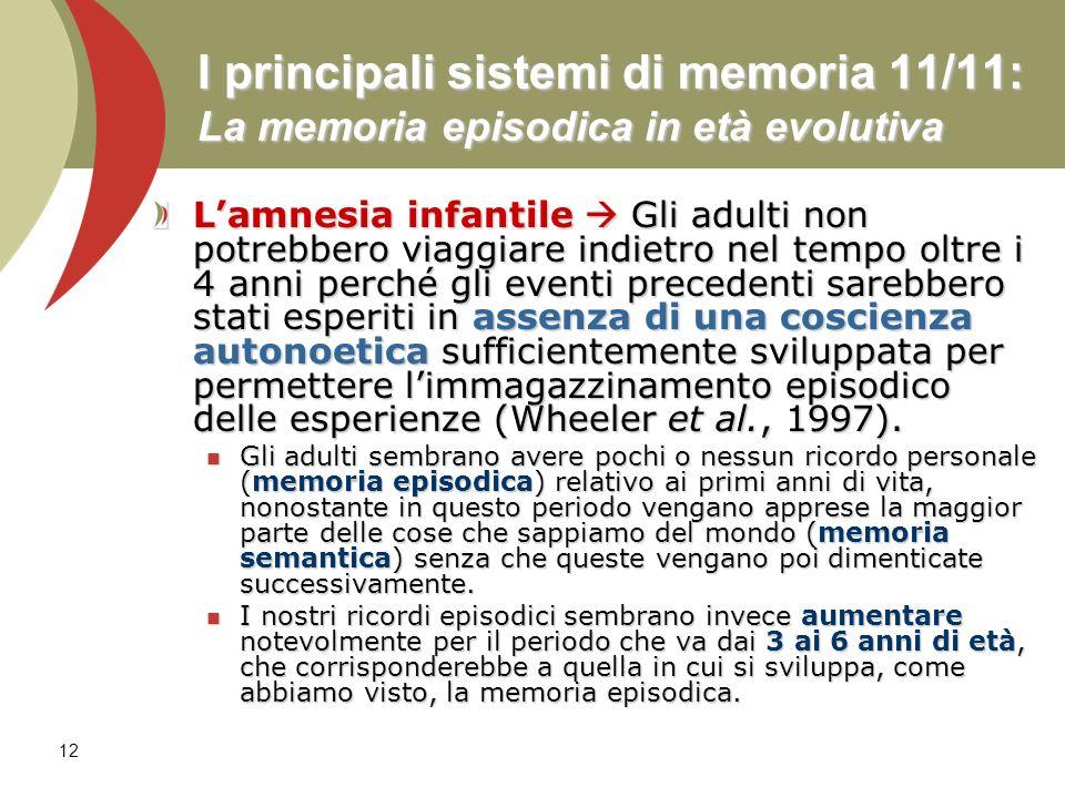 I principali sistemi di memoria 11/11: La memoria episodica in età evolutiva