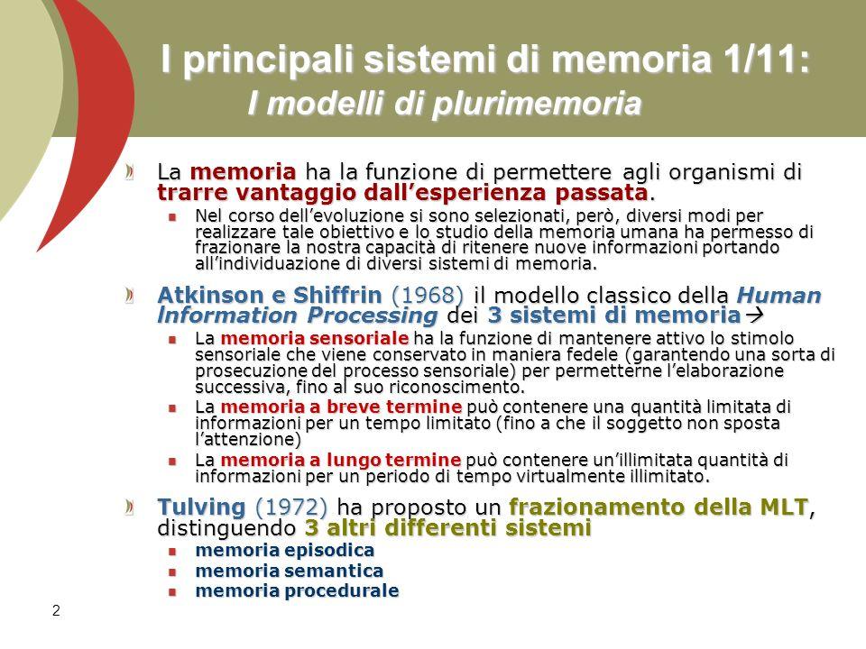 I principali sistemi di memoria 1/11: I modelli di plurimemoria