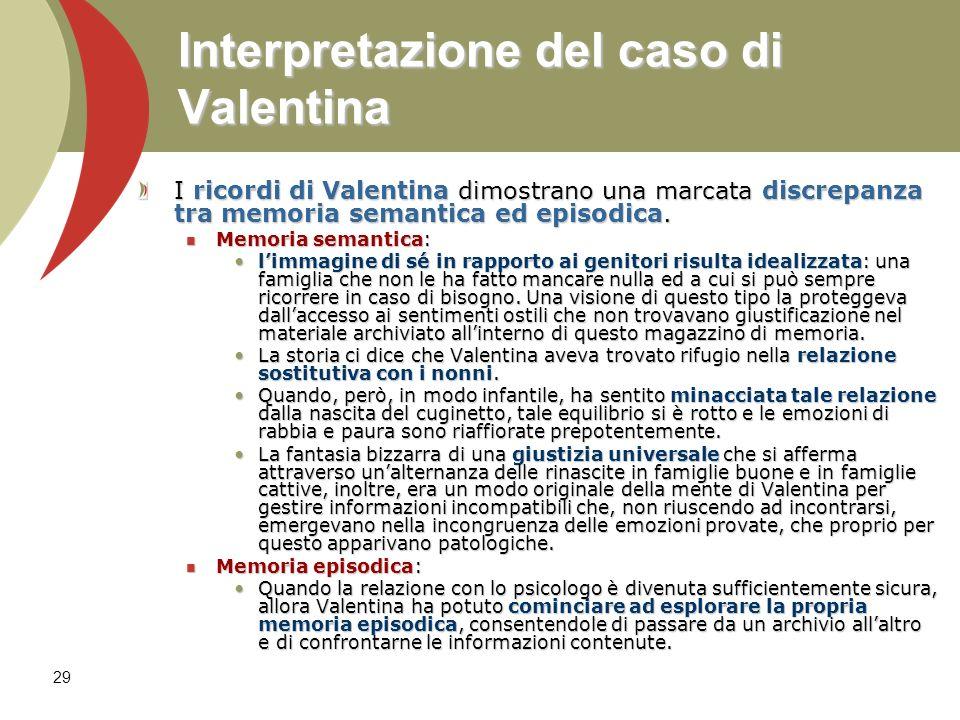 Interpretazione del caso di Valentina