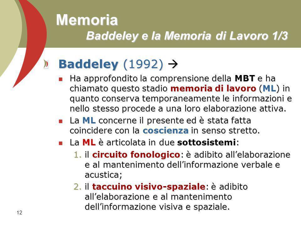 Memoria Baddeley e la Memoria di Lavoro 1/3