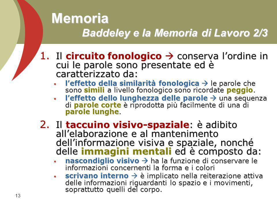 Memoria Baddeley e la Memoria di Lavoro 2/3