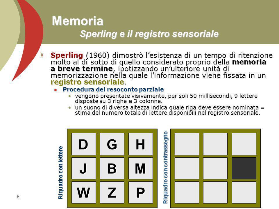 Memoria Sperling e il registro sensoriale