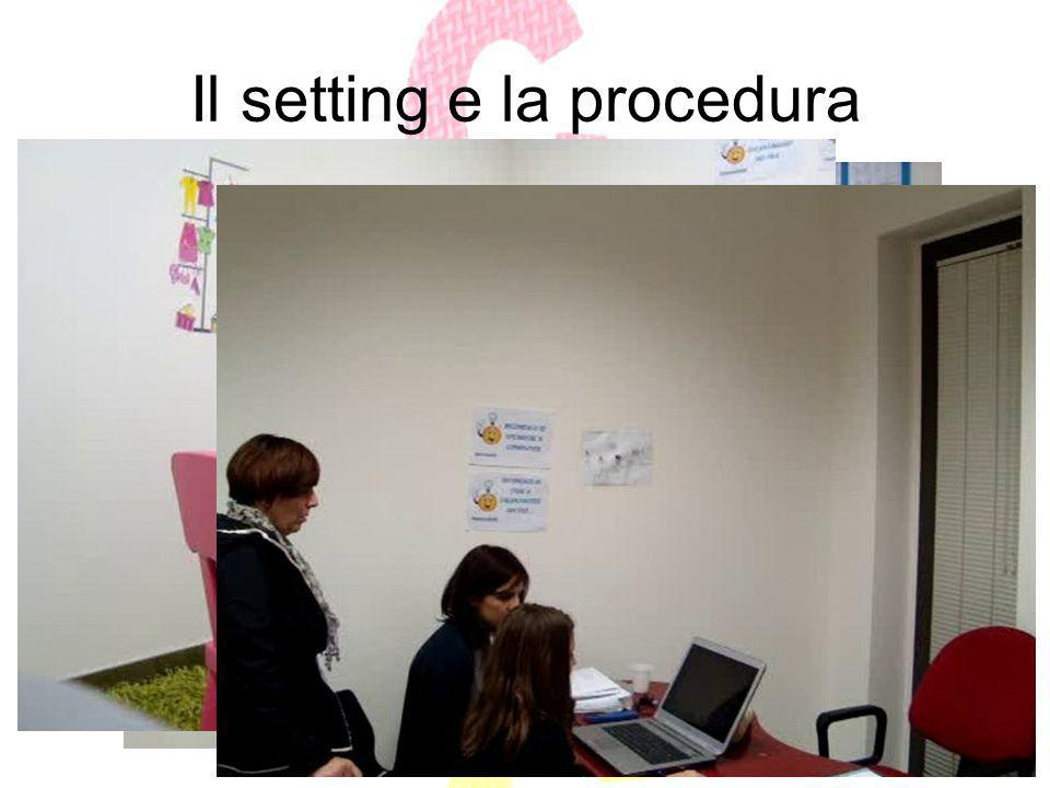 Il setting e la procedura