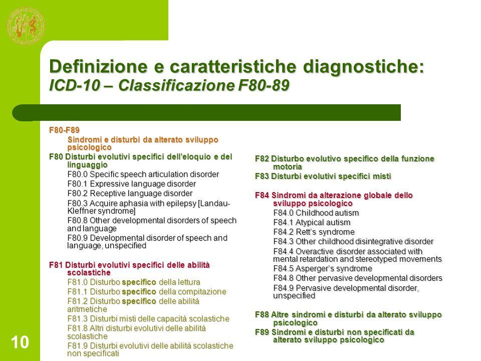Definizione e caratteristiche diagnostiche: ICD-10 – Classificazione F80-89