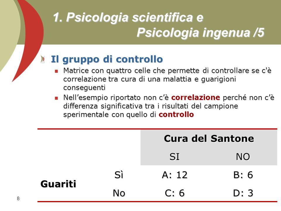 1. Psicologia scientifica e Psicologia ingenua /5
