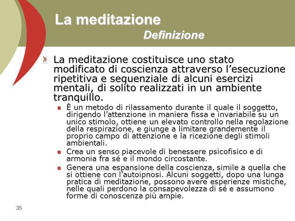 La meditazione Definizione