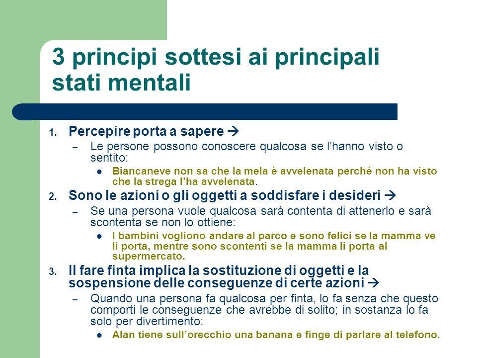 3 principi sottesi ai principali stati mentali