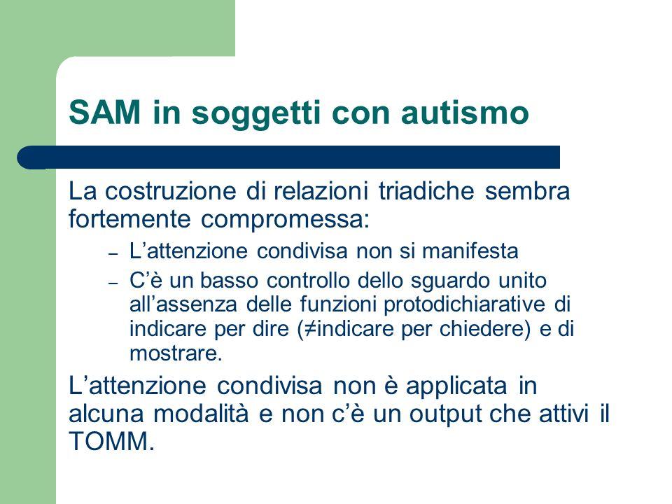 SAM in soggetti con autismo