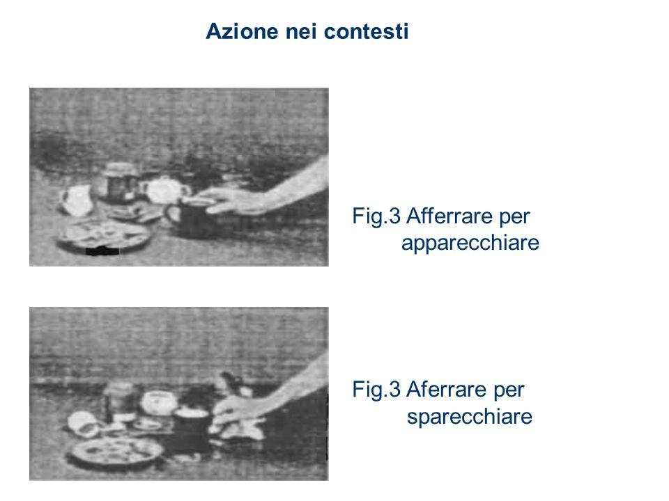 Azione nei contesti Fig.3 Afferrare per apparecchiare.