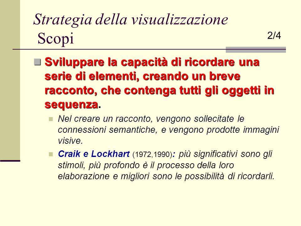 Strategia della visualizzazione Scopi