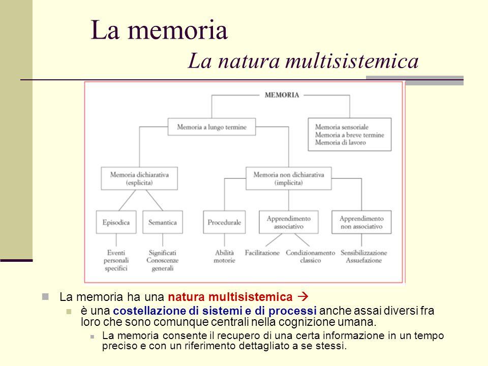 La memoria La natura multisistemica