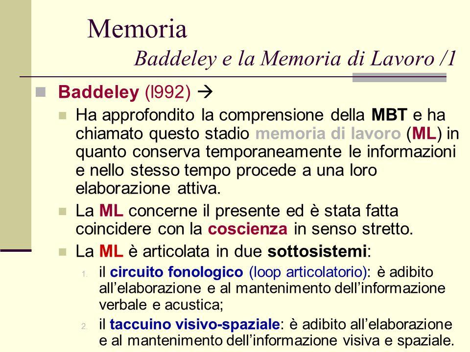 Memoria Baddeley e la Memoria di Lavoro /1