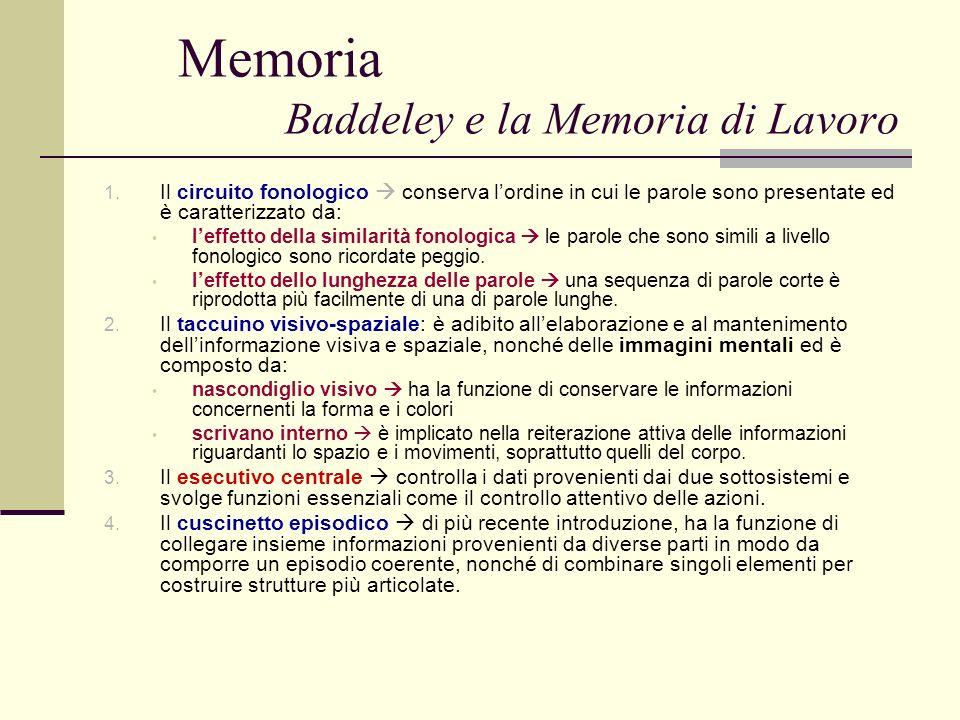 Memoria Baddeley e la Memoria di Lavoro