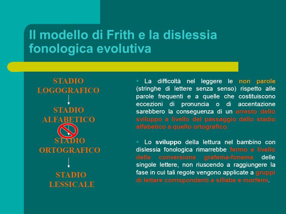 Il modello di Frith e la dislessia fonologica evolutiva