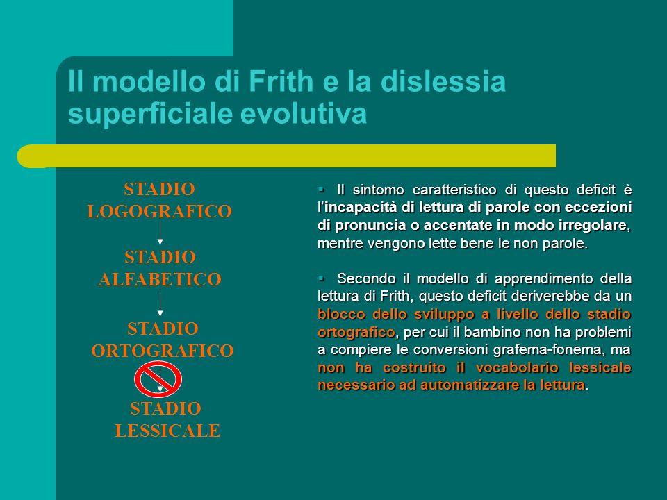 Il modello di Frith e la dislessia superficiale evolutiva