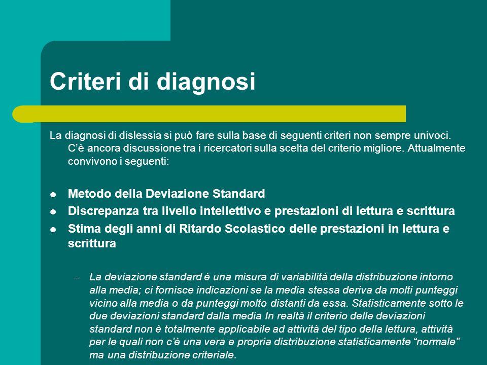 Criteri di diagnosi Metodo della Deviazione Standard