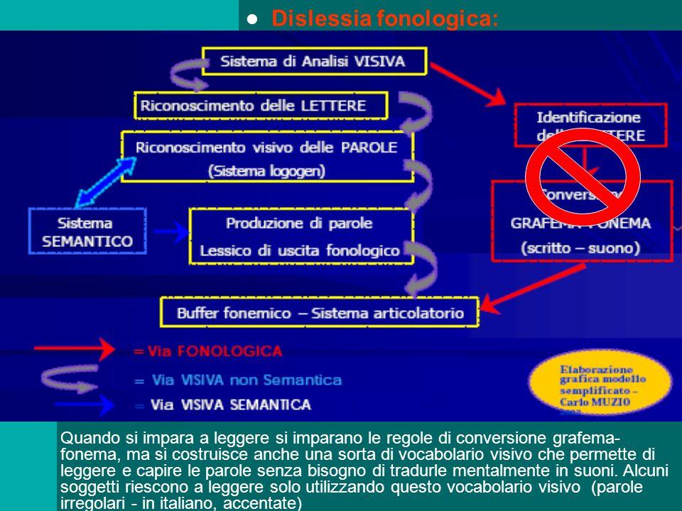 Dislessia fonologica: