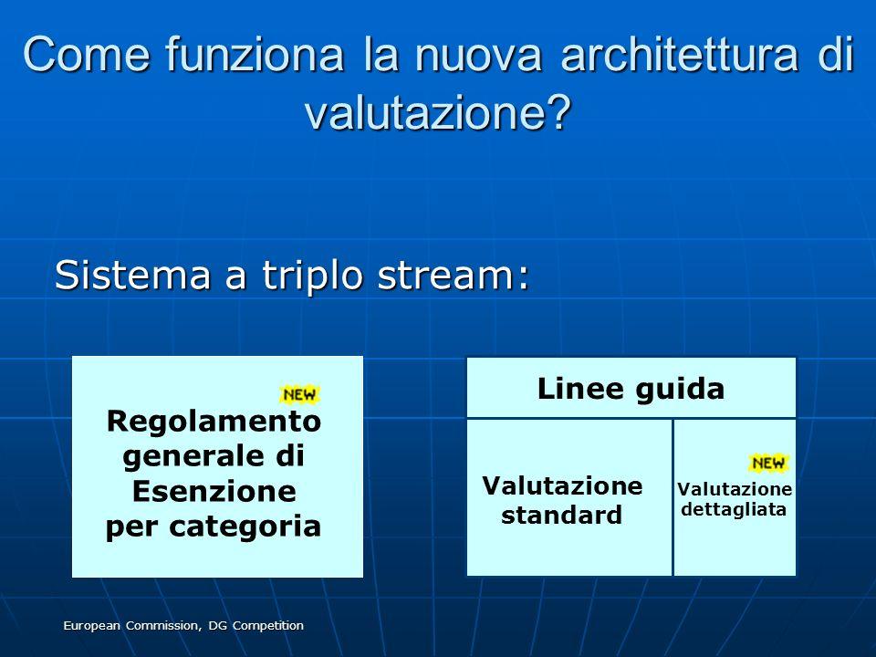 Come funziona la nuova architettura di valutazione