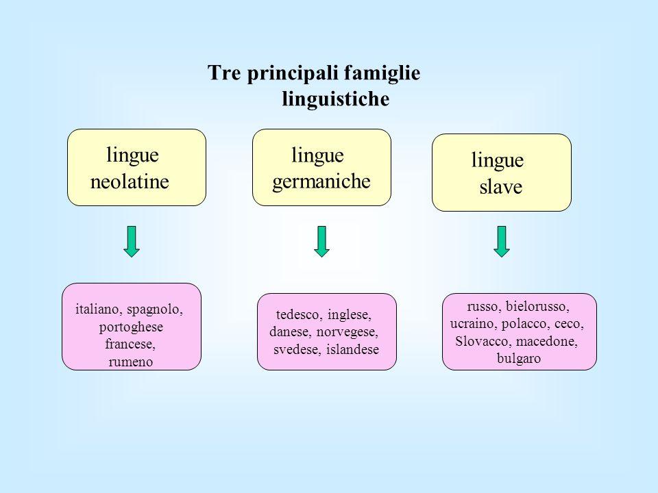 Tre principali famiglie linguistiche