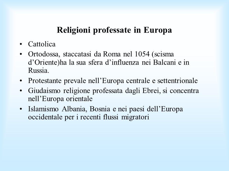 Religioni professate in Europa